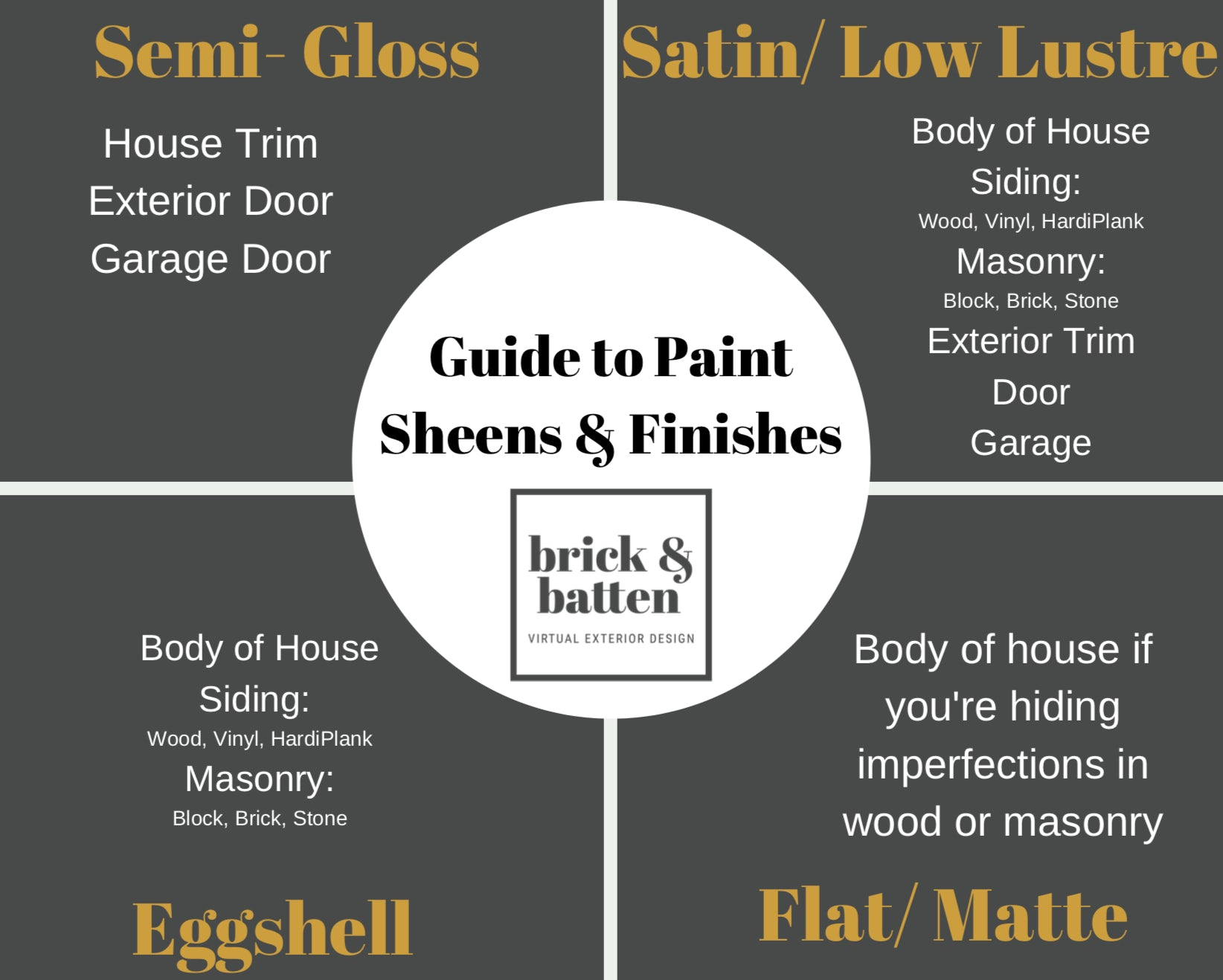 Guide to Paint Sheens and Finishes